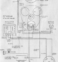 triumph wiring diagram simple wiring diagram third level basic chopper wiring diagram simple triumph wiring diagram [ 886 x 1408 Pixel ]