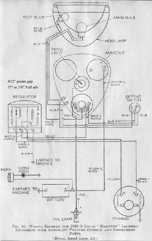 1971 triumph bonneville wiring diagram whelen strobe terry macdonald 1937 9 lucas magdyno