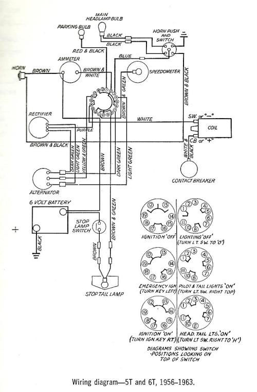 small resolution of terry macdonald triumph t120r 650 wiring diagram triumph wiring diagram simple