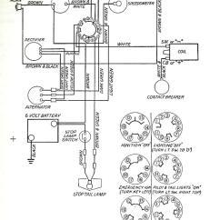 Model A Horn Wiring Diagram Prs Hfs Terry Macdonald