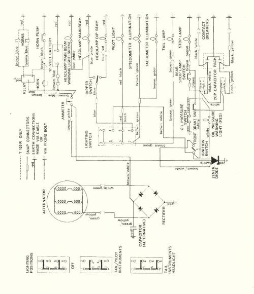 small resolution of custom triumph 650 wiring diagram simple wiring schema triumph wiring diagram 1968 t 100 c