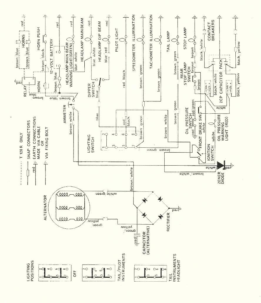triumph wiring diagram for a 1973 bonneville