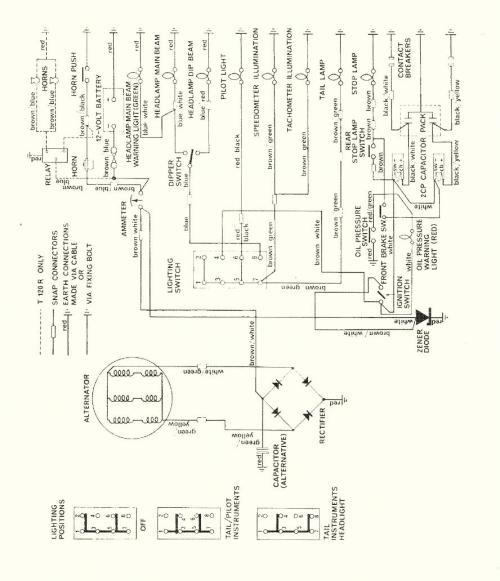 small resolution of 1971 triumph bonneville wiring diagram wiring diagram info triumph tr4a wiring diagram 1971 triumph bonneville wiring