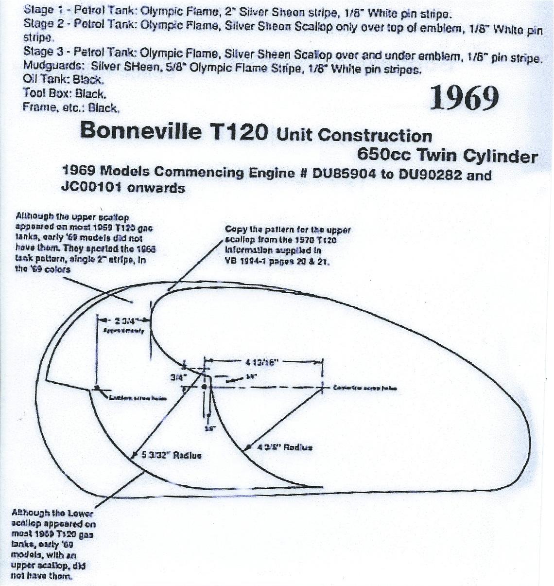 1972 triumph bonneville wiring diagram 3 phase electric motor starter 1970 t120 somurich