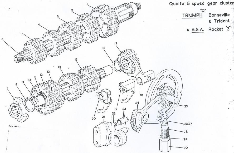 Triumph T120 Oil System Diagram Triumph T120R ~ Elsavadorla