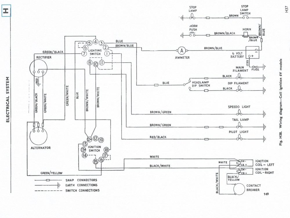 medium resolution of wiring diagram triumph tr25w wiring diagram centre