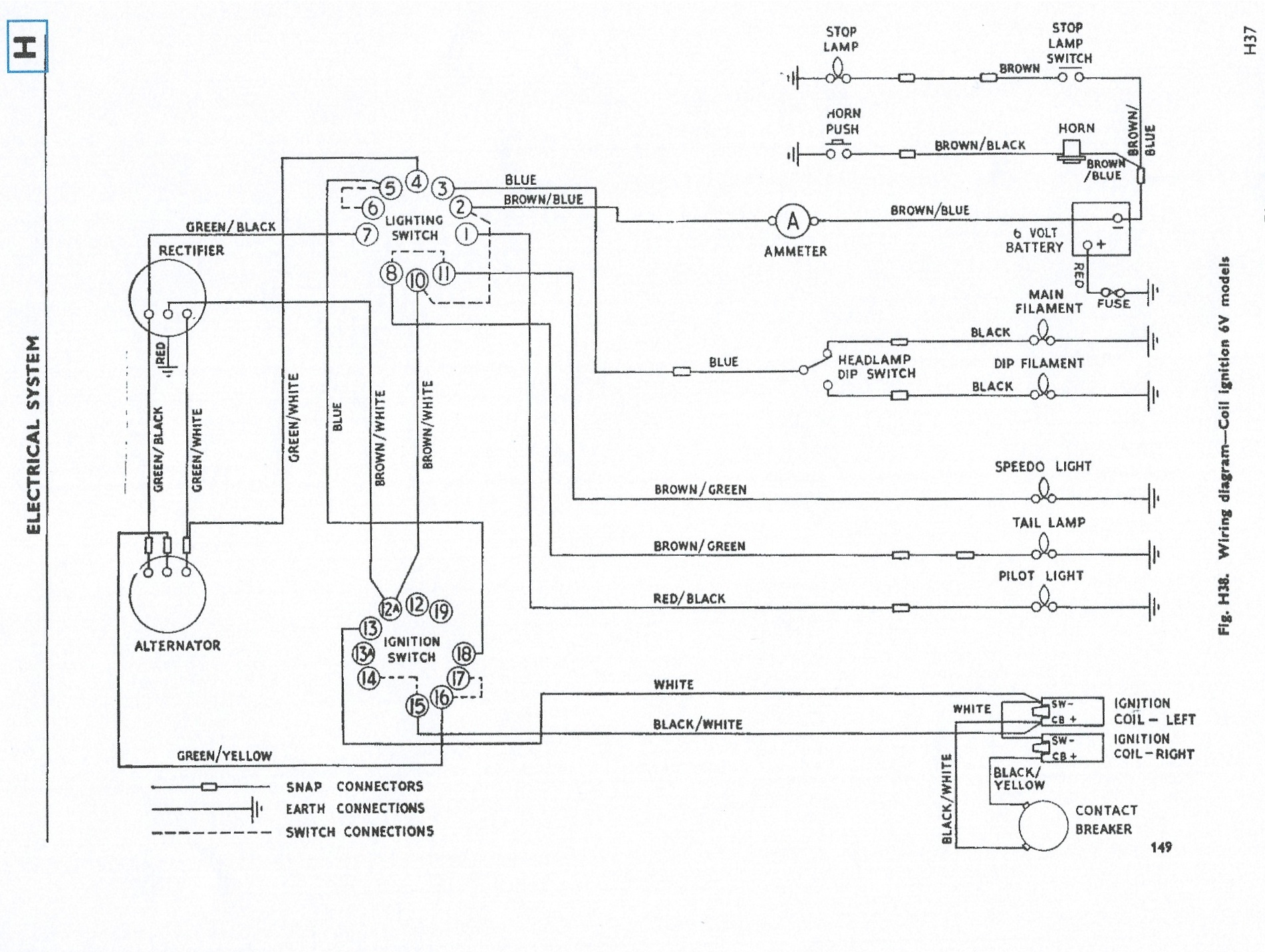 hight resolution of wiring diagram triumph tr25w wiring diagram centre