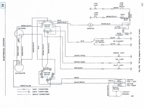 small resolution of wiring diagram triumph tr25w wiring diagram centre