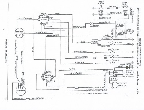 small resolution of triumph 650 wiring harness diagramrhmx29degrootsteschoennl 73 dodge dart wiring diagrams at suara keadilan