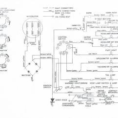 1971 Triumph Bonneville Wiring Diagram 240v Plug Terry Macdonald