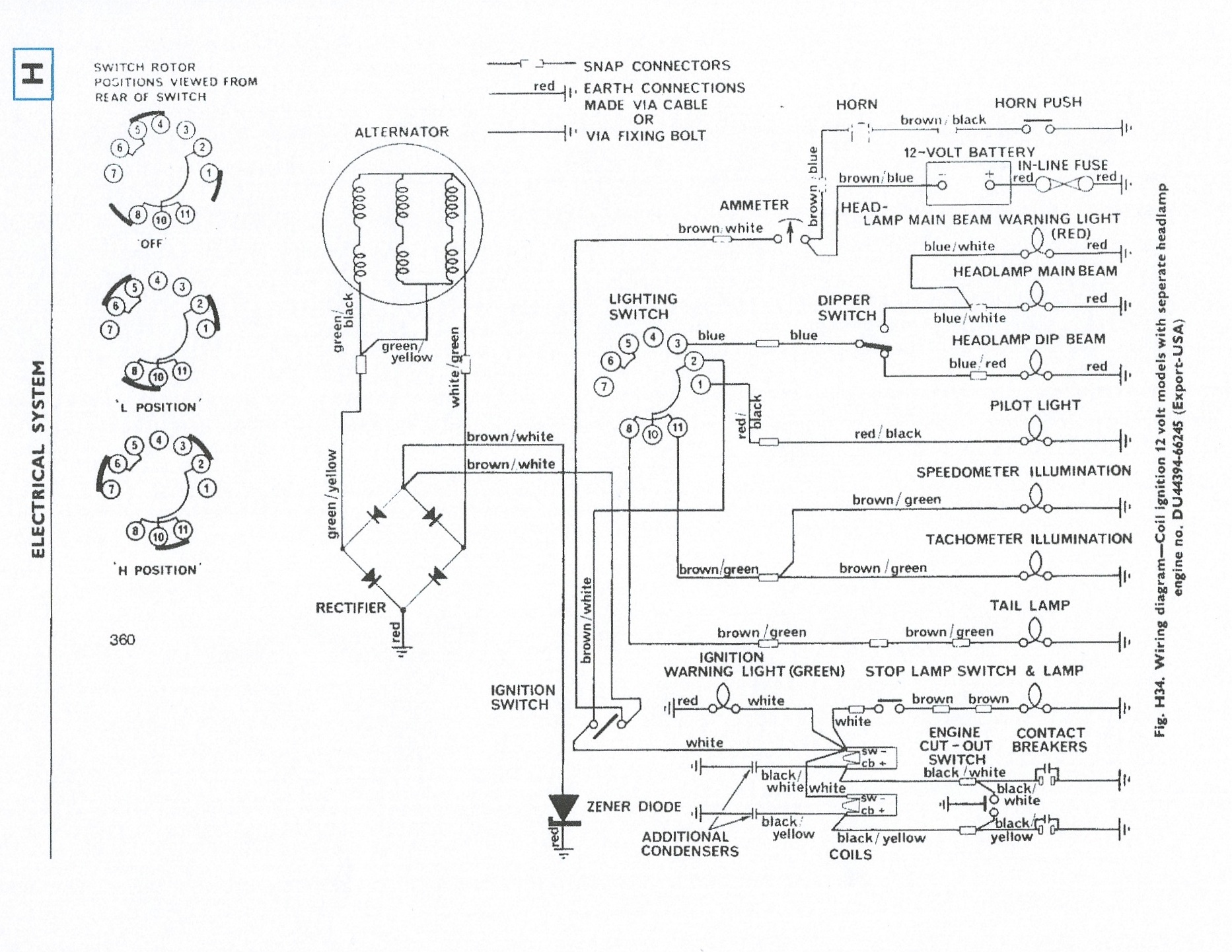 hight resolution of 1974 tr6 wiring diagram