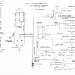 Triumph Wiring Diagram Vl Commodore 1974 Tr6 31 Images