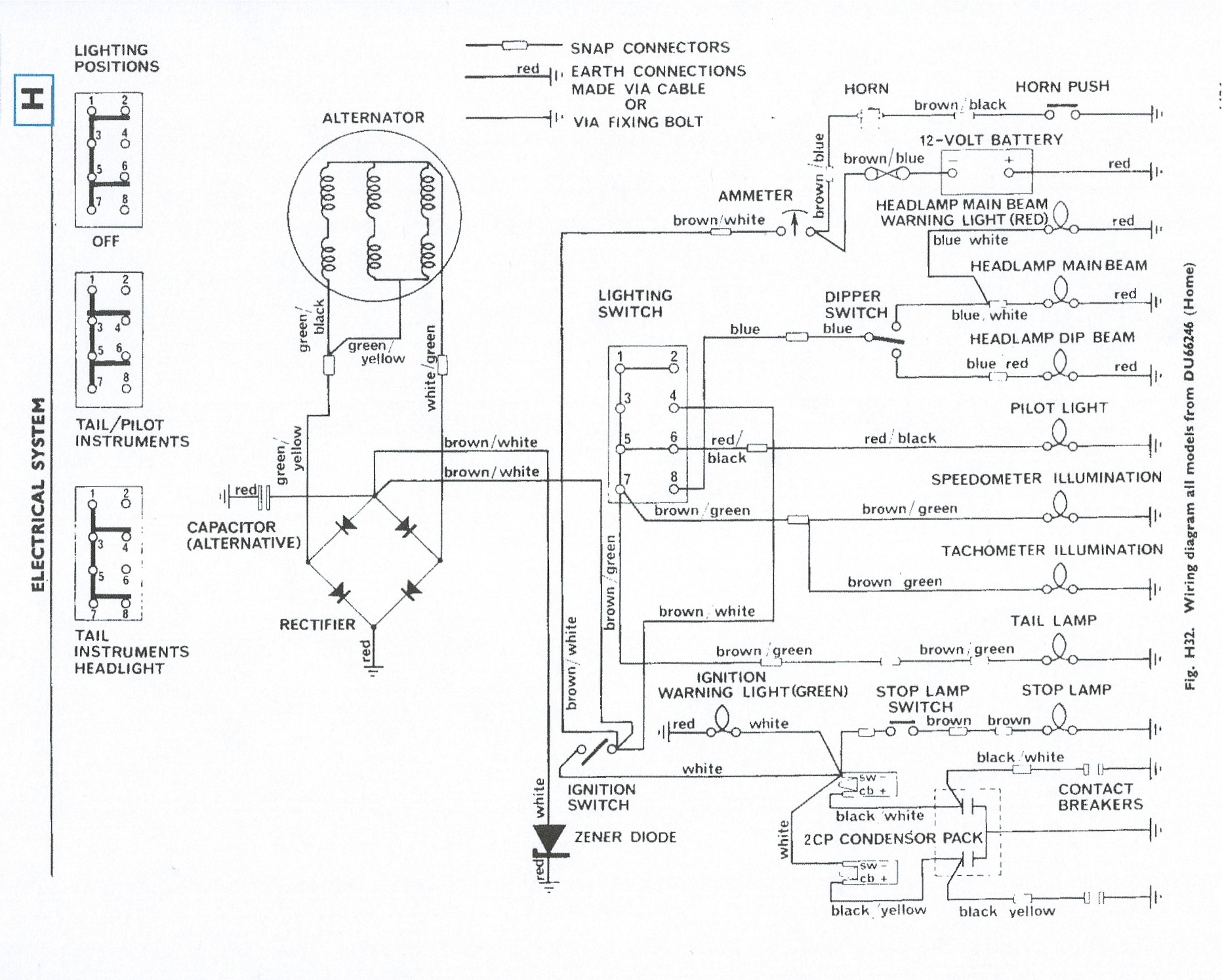 hight resolution of  tr6 1965 triumph wiring diagram basic electronics wiring diagram on ignition switch diagram tr6 wheels