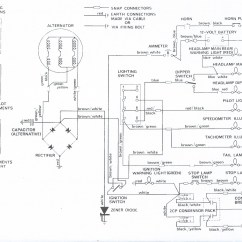 Triumph Wiring Diagram Wire For 7 Pin Trailer Plug Bonneville Diagrams Image