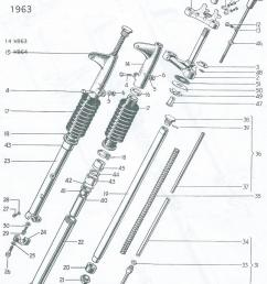 triumph simplified 1970 triumph trophy 650 wiring diagram - triumph  motorcycle wiring on triumph bobber wiring,