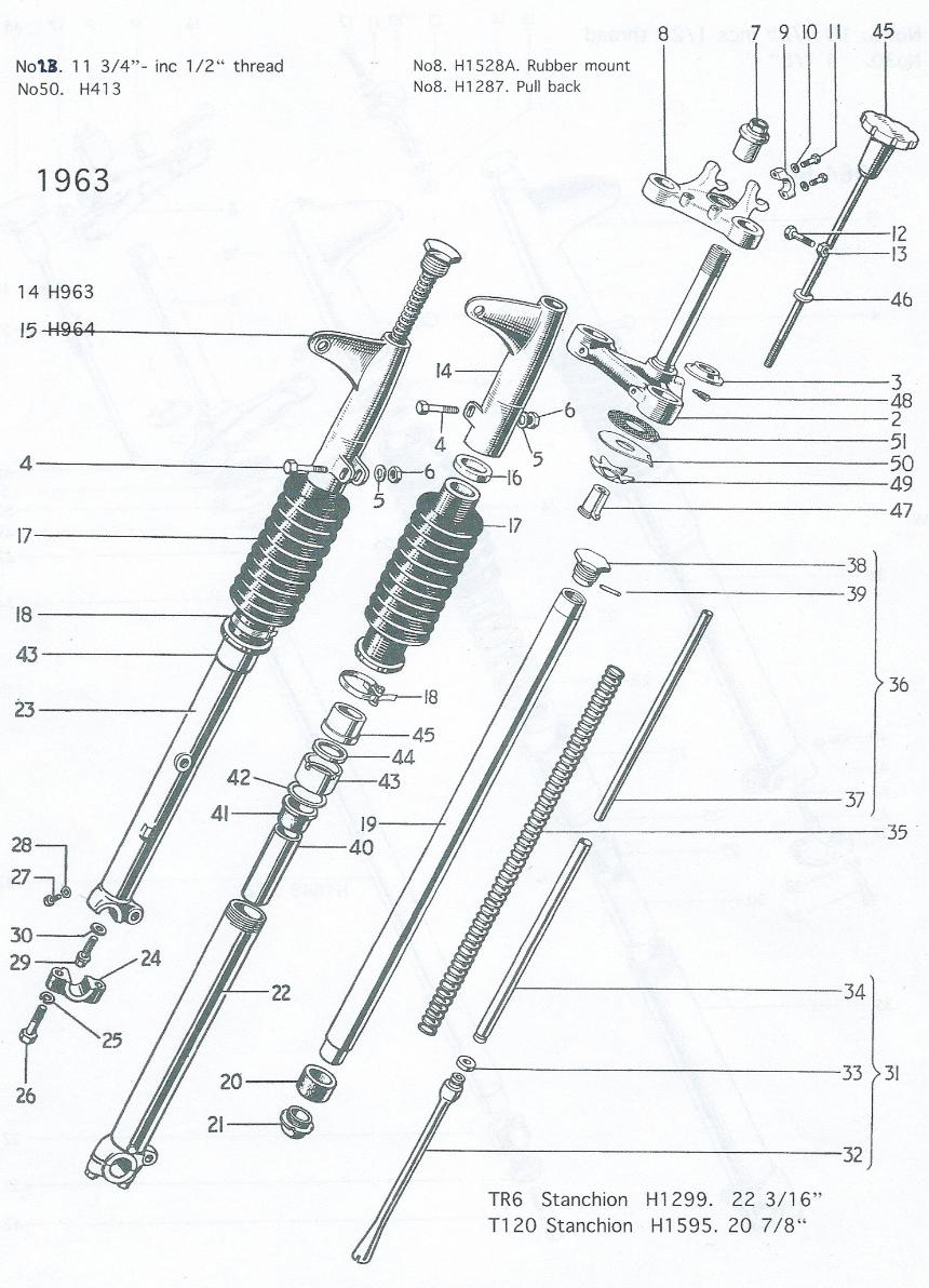 hight resolution of terry macdonald triumph 63 forks opt860x1192o0 2c0s860x1192 terry macdonald wiring diagram 1971 triumph bonneville t120r at