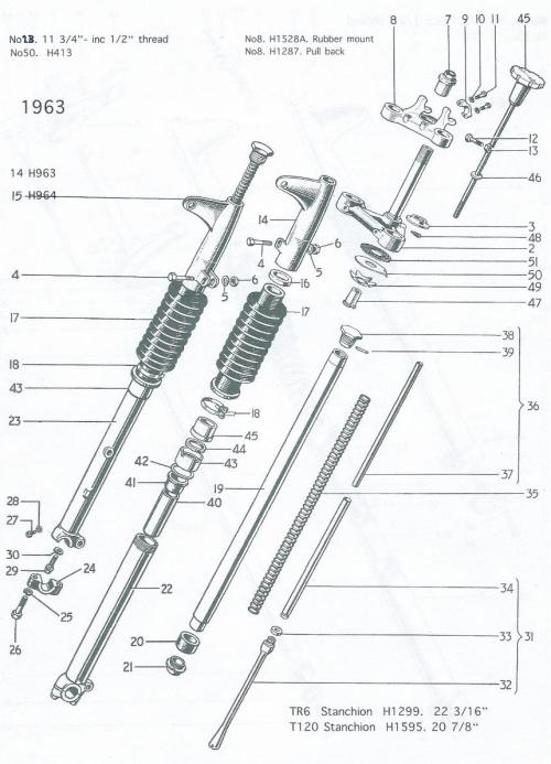 small resolution of 1963 triumph bonneville wiring diagram