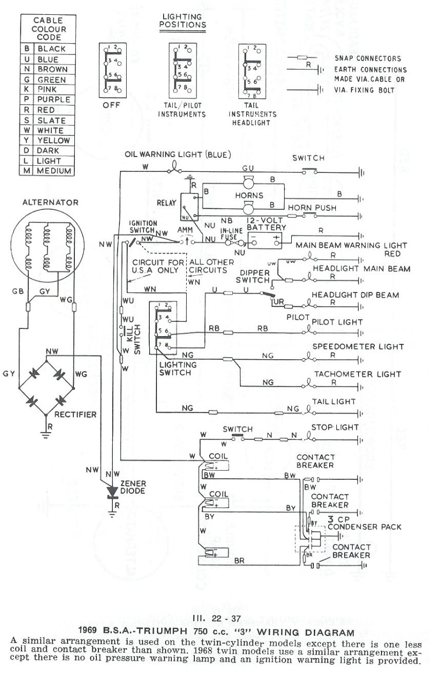 [DIAGRAM] 1974 Triumph Tr6 Wiring Diagram FULL Version HD