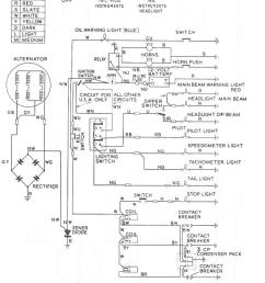 triumph wire colors wire center u2022 rh 45 77 184 10 coil wiring diagram wiring harness [ 888 x 1368 Pixel ]