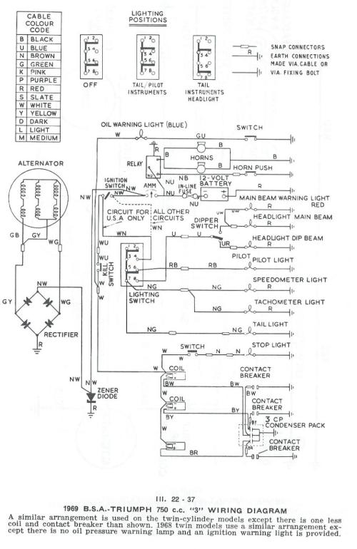 small resolution of triumph wire colors wire center u2022 rh 45 77 184 10 coil wiring diagram wiring harness