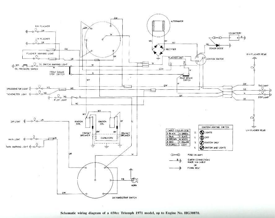 Triumph Bonneville Wiring Diagram