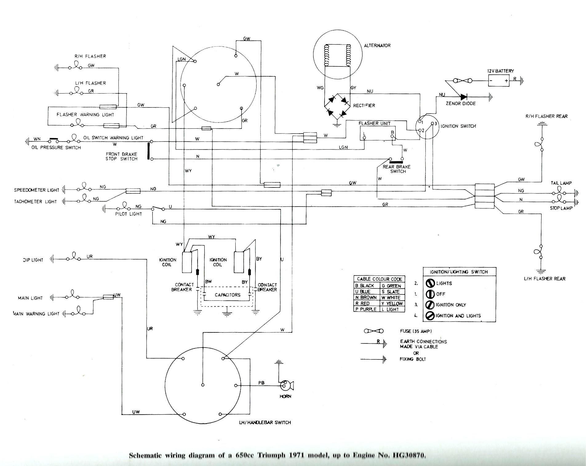 triumph tr6 pi wiring diagram electricity electronics and diagrams for hvac tr3 color library