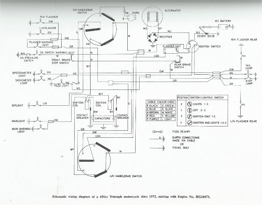 1965 bsa wiring diagram