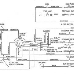 Norton Commando Wiring Diagram Alpha One Trim Terry Macdonald