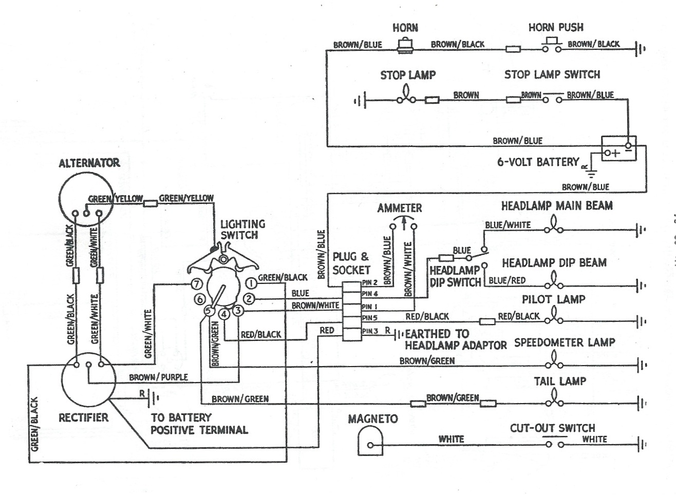 1971 triumph tr6 wiring diagram labelled of pride barbados flower 1974 31 images