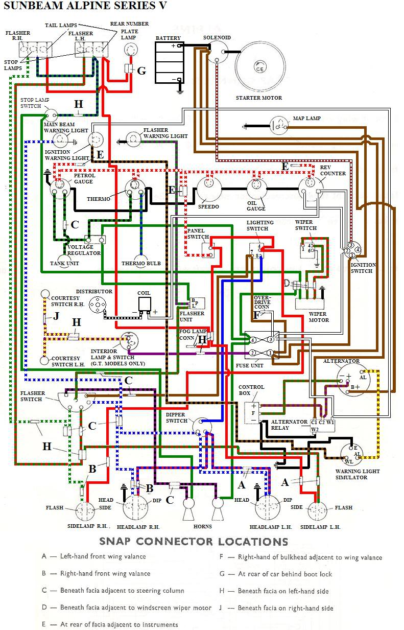 sunbeam alpine overdrive wiring diagram wire data schema u2022 rh sellfie co 1966 sunbeam tiger wiring diagram 66 sunbeam tiger wiring diagram