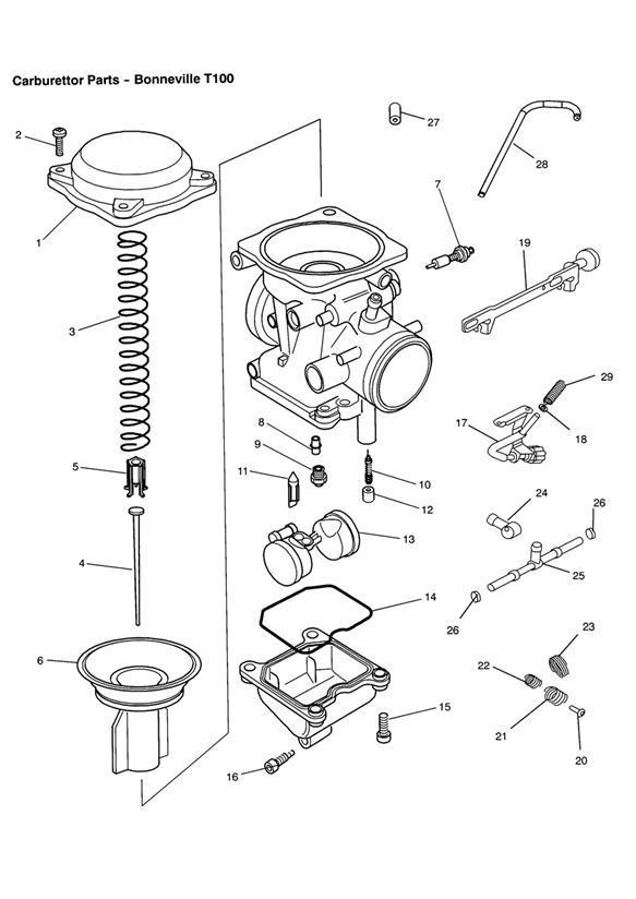2003 Triumph Bonneville Washer. Carburettor, Assy, System