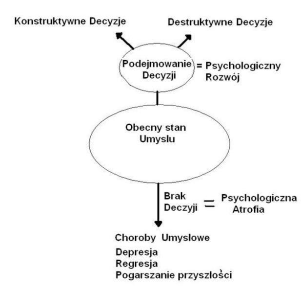 System 1-1