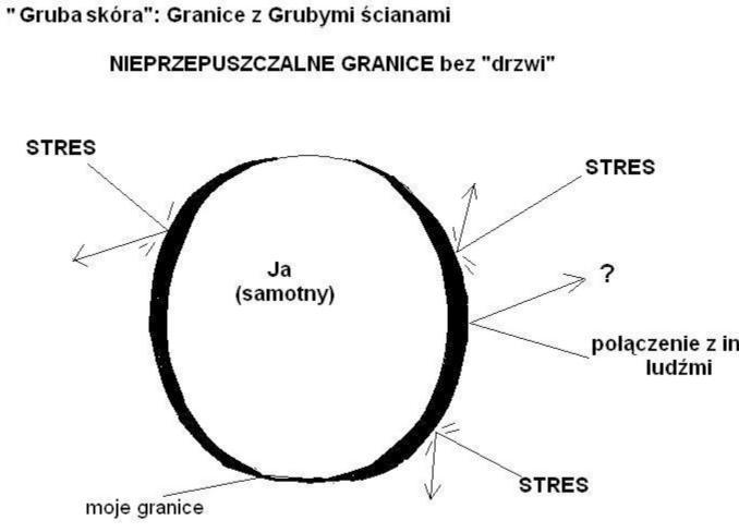 System 5-8