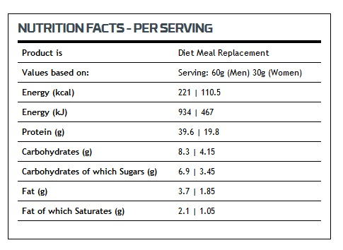Supplement Spotlight The Protein Works Diet Meal Replacement