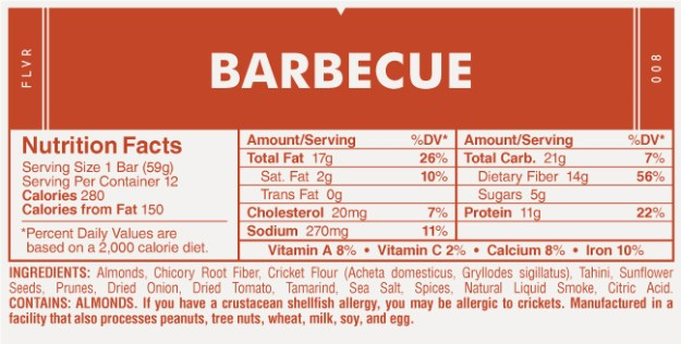 Barbecue_Nutritional
