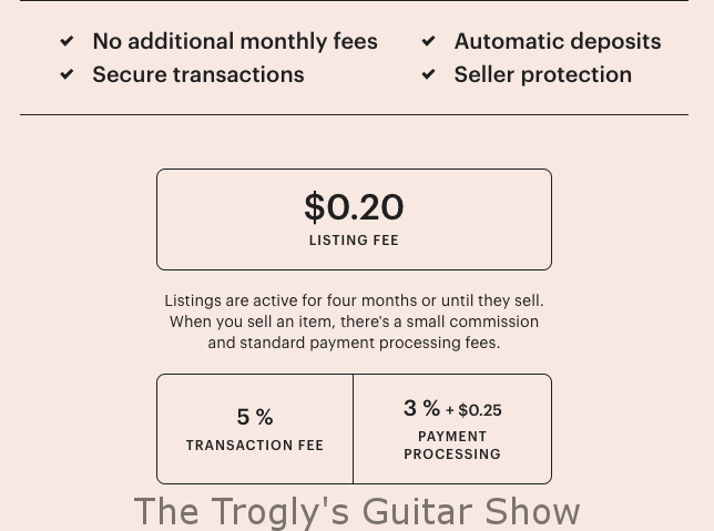 Reverb Bought Out By Etsy The Trogly S Guitar Show
