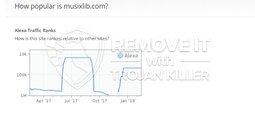 remove MusixLib Search virus