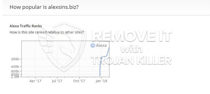 remove Alexsins.biz/?rid virus