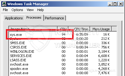 remove sys.exe virus
