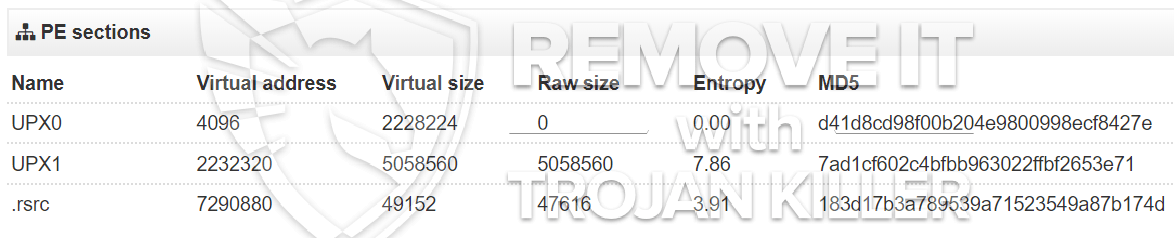 remove NisSrv.exe virus