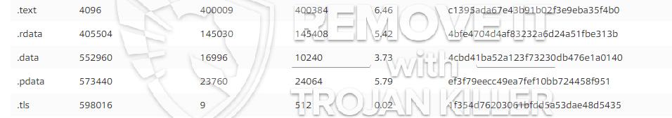 remove powercoremain.exe virus