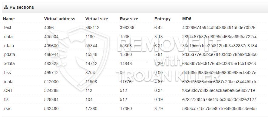 remove cpu64.exe virus