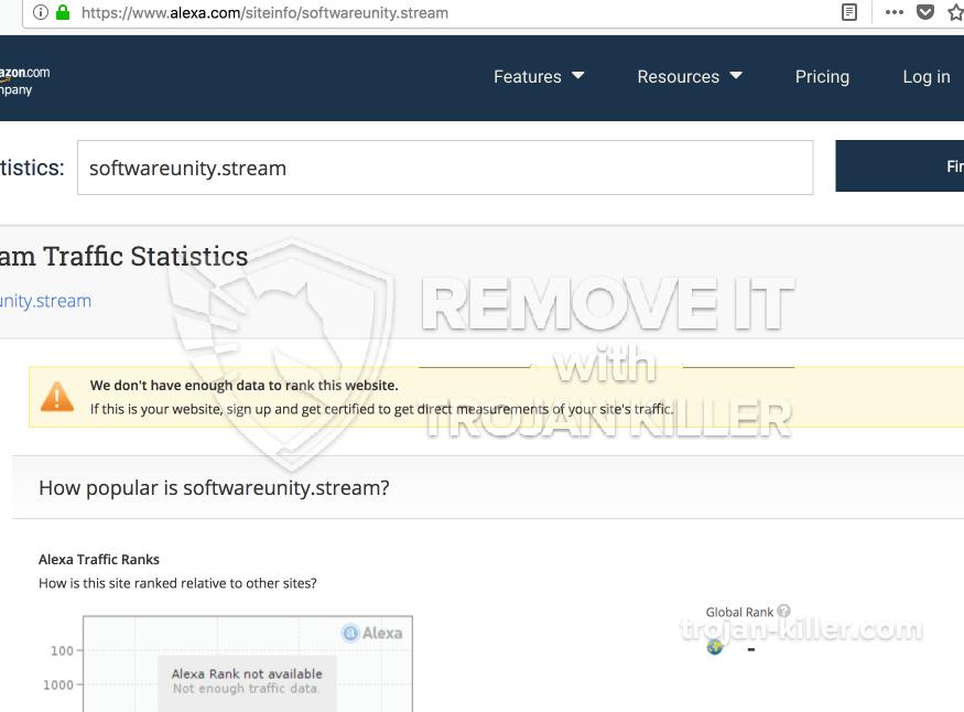 remove Softwareunity.stream virus