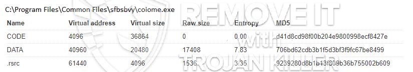 remove Coiome.exe virus