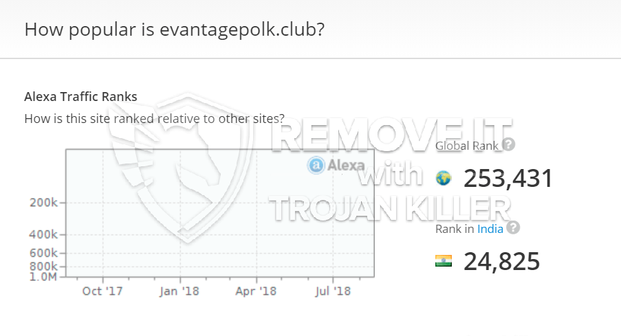 remove Evantagepolk.club virus
