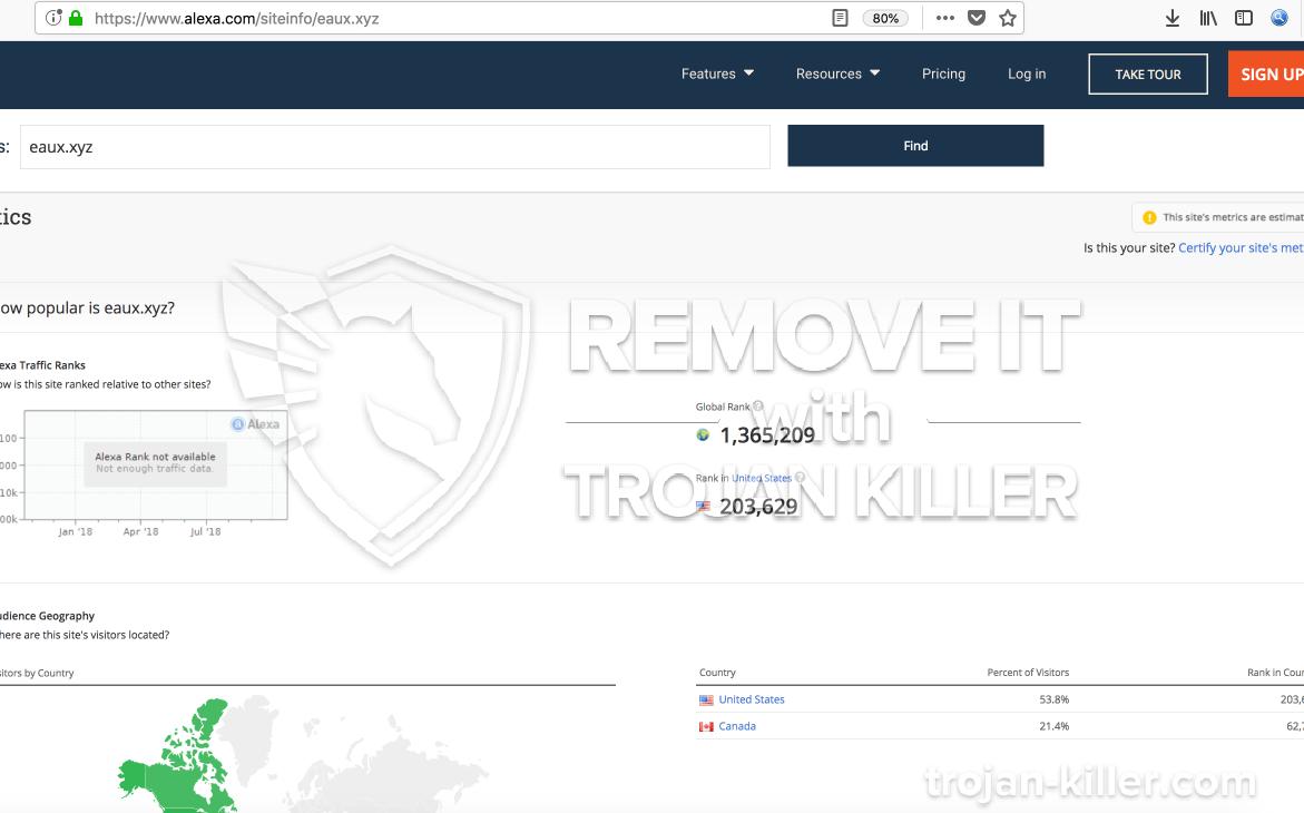 remove Eaux.xyz virus