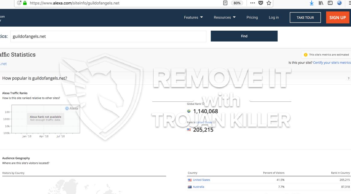 remove Guildofangels.net virus