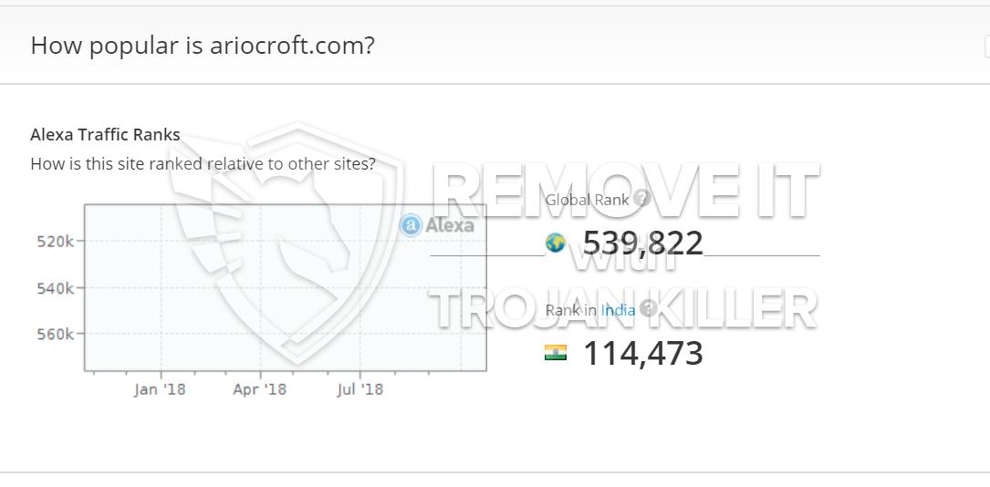 remove Ariocroft.com virus