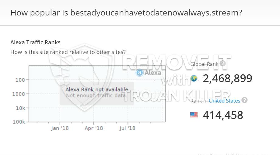 remove Bestadyoucanhavetodatenowalways.stream virus