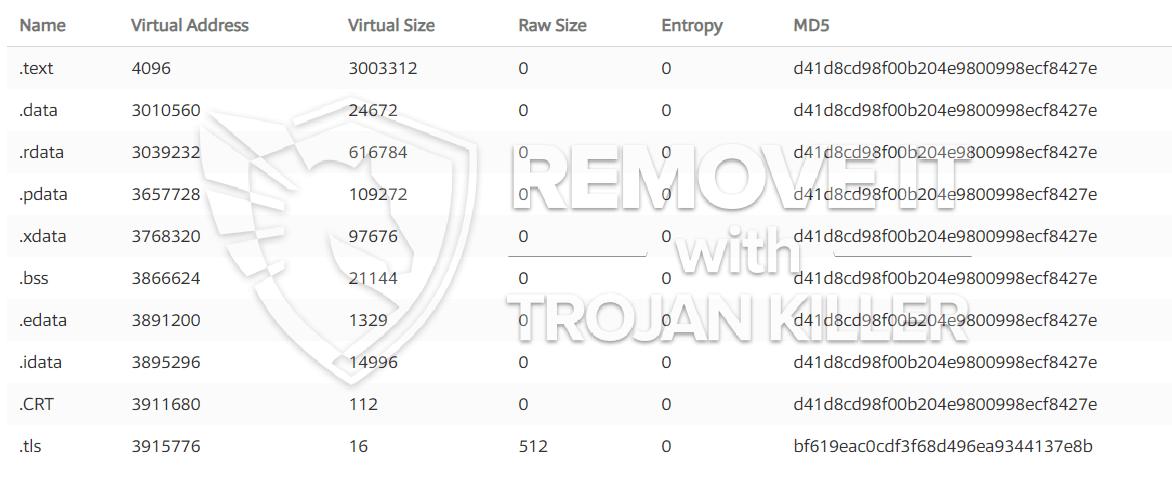 remove INETcomm.exe virus